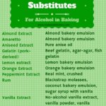 Halal Substitutes in Baking- JPEG