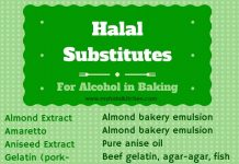 Substitutes for Pork in Cooking - My Halal Kitchen by Yvonne