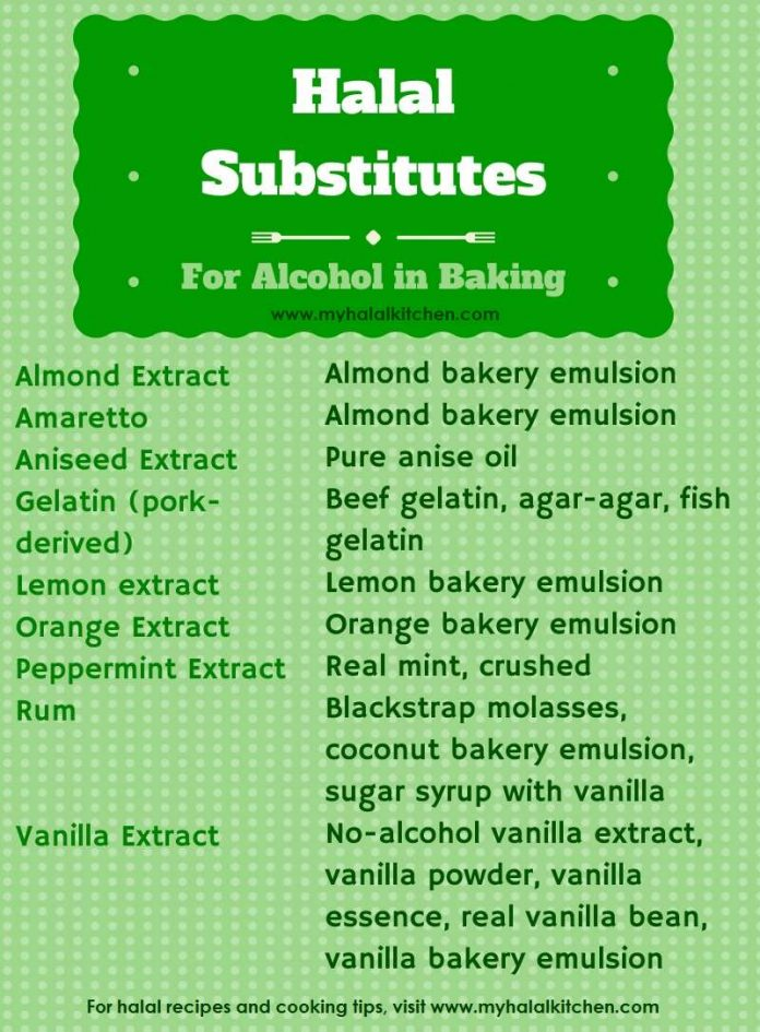 Substitutes For Alcohol In Baking My Halal Kitchen By