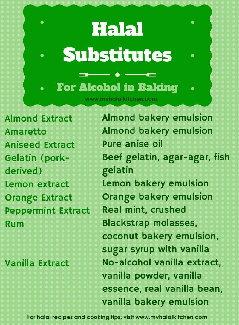 Substitutes for Alcohol in Baking - My Halal Kitchen by
