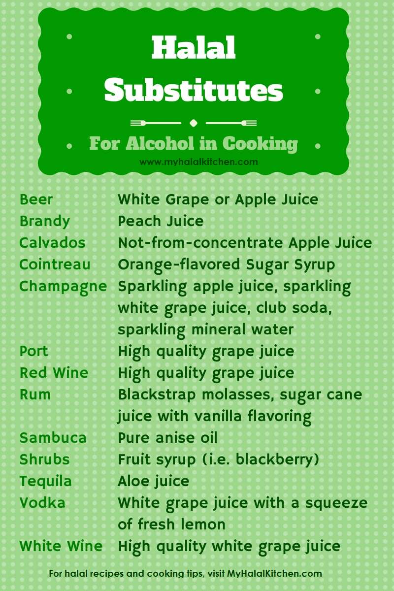 Substitutes for Alcohol in Cooking - My